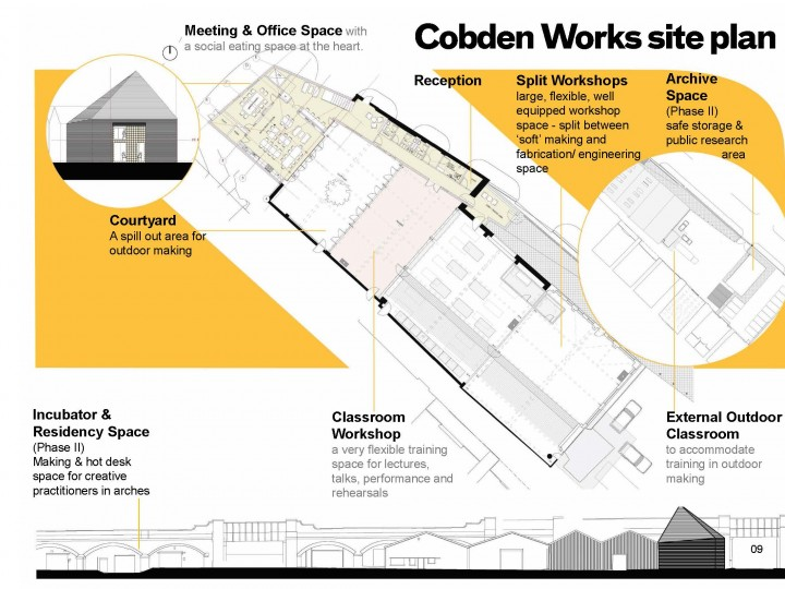 Cobden Works - Our Vision 5
